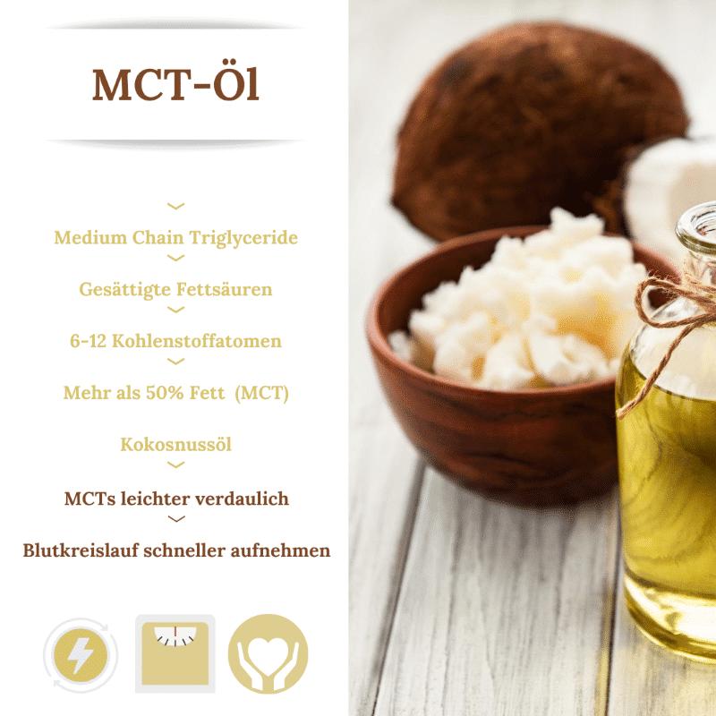 Mct-Öl-Infografik